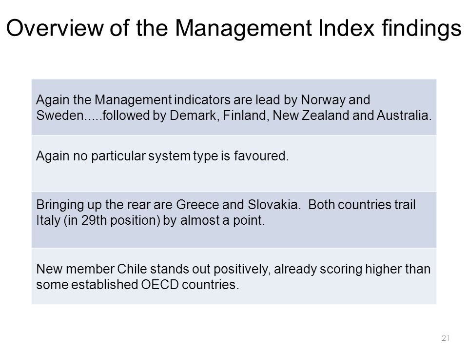 21 Overview of the Management Index findings Again the Management indicators are lead by Norway and Sweden.....followed by Demark, Finland, New Zealan