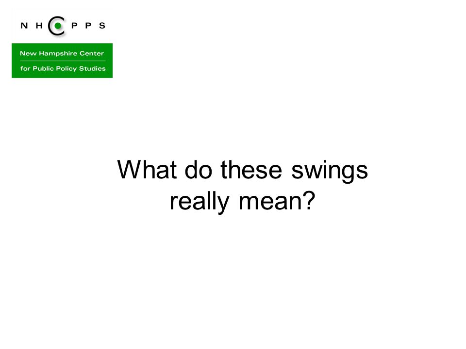 What do these swings really mean?