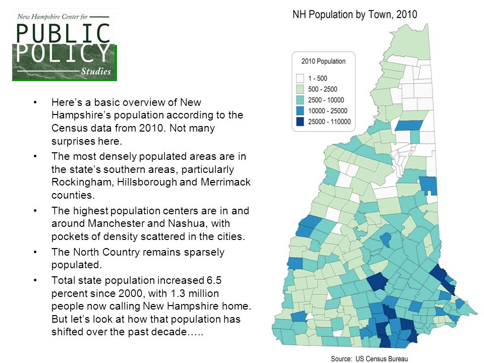 15 Heres a basic overview of New Hampshires population according to the Census data from 2010. Not many surprises here. The most densely populated are