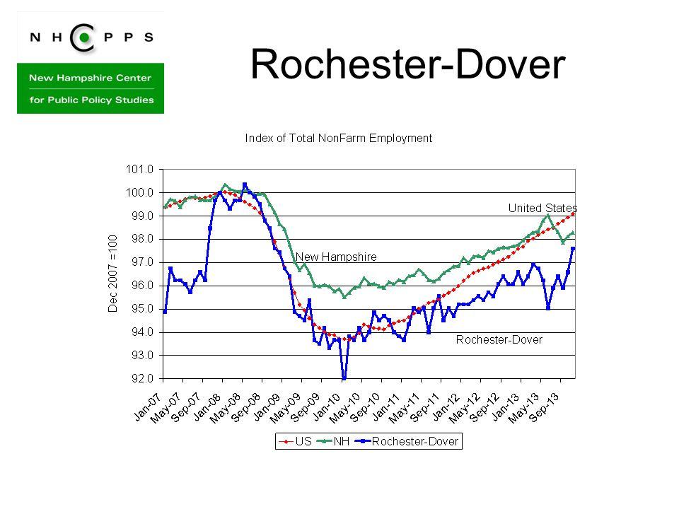 Rochester-Dover