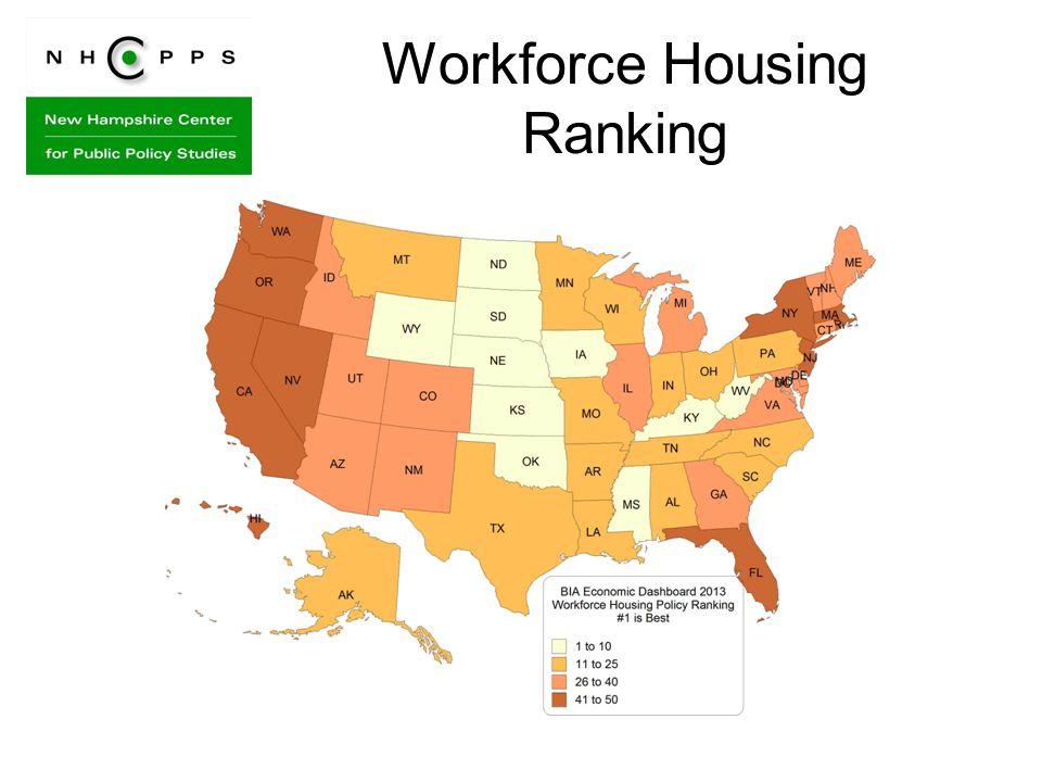 Workforce Housing Ranking