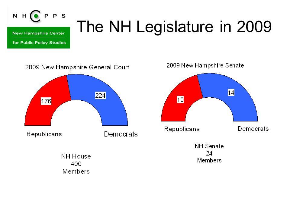 The NH Legislature in 2009