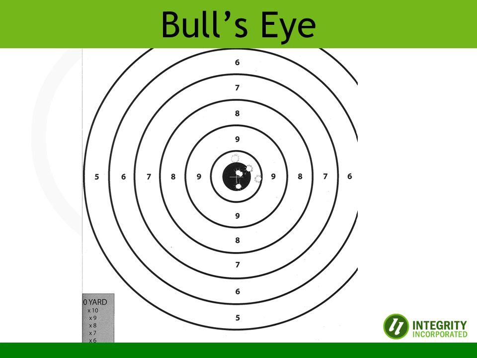 Copyright 2010 Integrity Incorporated Bulls Eye