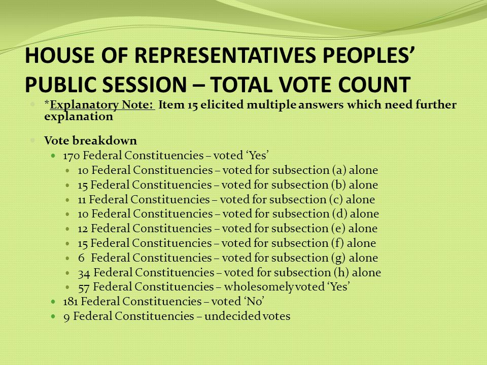 HOUSE OF REPRESENTATIVES PEOPLES PUBLIC SESSION – TOTAL VOTE COUNT *Explanatory Note: Item 15 elicited multiple answers which need further explanation Vote breakdown 170 Federal Constituencies – voted Yes 10 Federal Constituencies – voted for subsection (a) alone 15 Federal Constituencies – voted for subsection (b) alone 11 Federal Constituencies – voted for subsection (c) alone 10 Federal Constituencies – voted for subsection (d) alone 12 Federal Constituencies – voted for subsection (e) alone 15 Federal Constituencies – voted for subsection (f) alone 6 Federal Constituencies – voted for subsection (g) alone 34 Federal Constituencies – voted for subsection (h) alone 57 Federal Constituencies – wholesomely voted Yes 181 Federal Constituencies – voted No 9 Federal Constituencies – undecided votes