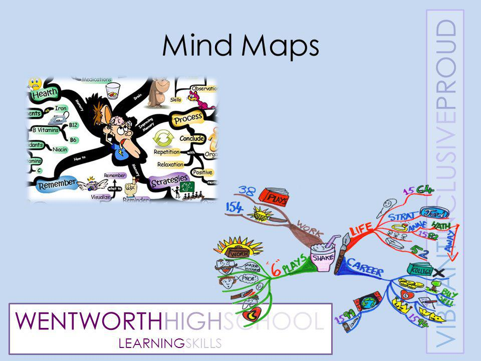 WENTWORTHHIGHSCHOOL LEARNINGSKILLS Mind Maps