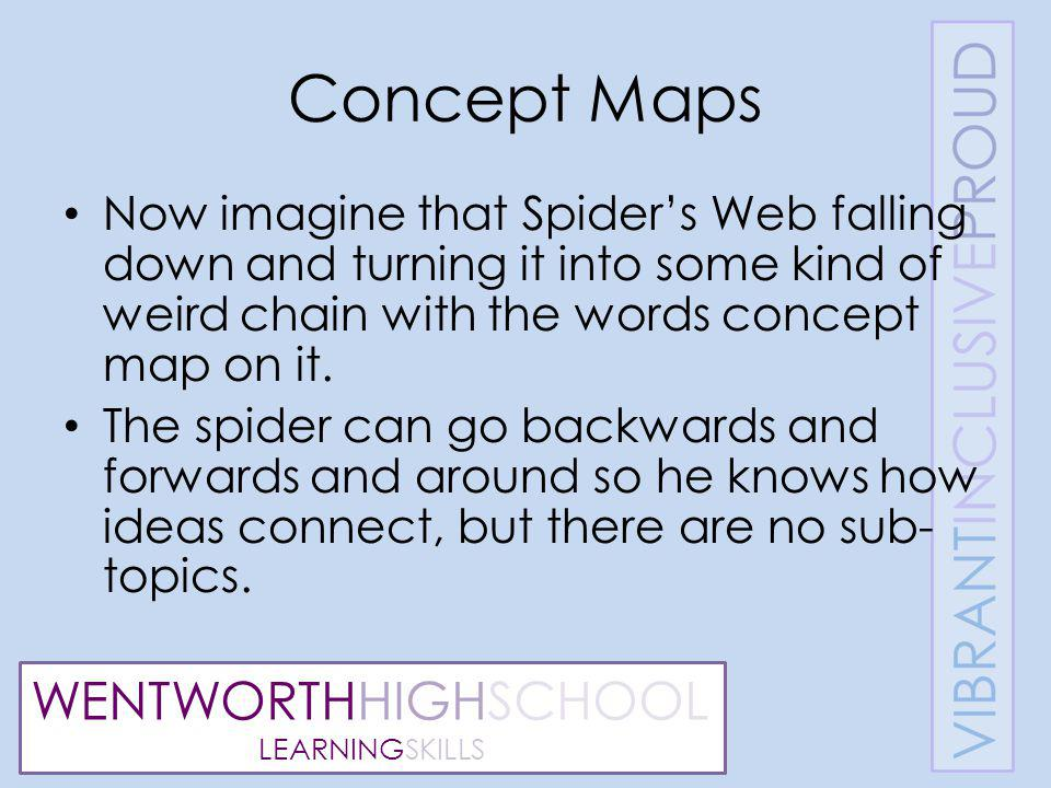 WENTWORTHHIGHSCHOOL LEARNINGSKILLS Concept Maps Now imagine that Spiders Web falling down and turning it into some kind of weird chain with the words concept map on it.