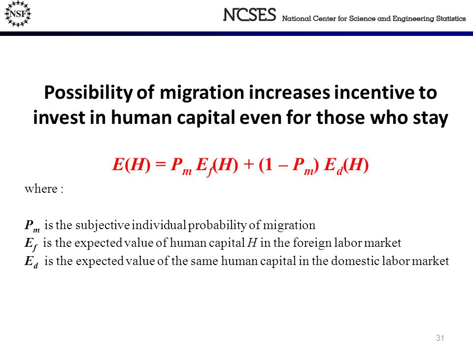 Possibility of migration increases incentive to invest in human capital even for those who stay 31 E(H) = P m E f (H) + (1 – P m ) E d (H) where : P m is the subjective individual probability of migration E f is the expected value of human capital H in the foreign labor market E d is the expected value of the same human capital in the domestic labor market