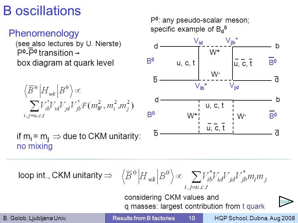 B. Golob, Ljubljana Univ.Results from B factories 10HQP School, Dubna, Aug 2008 B oscillations if m i = m j due to CKM unitarity: no mixing d b b d u,