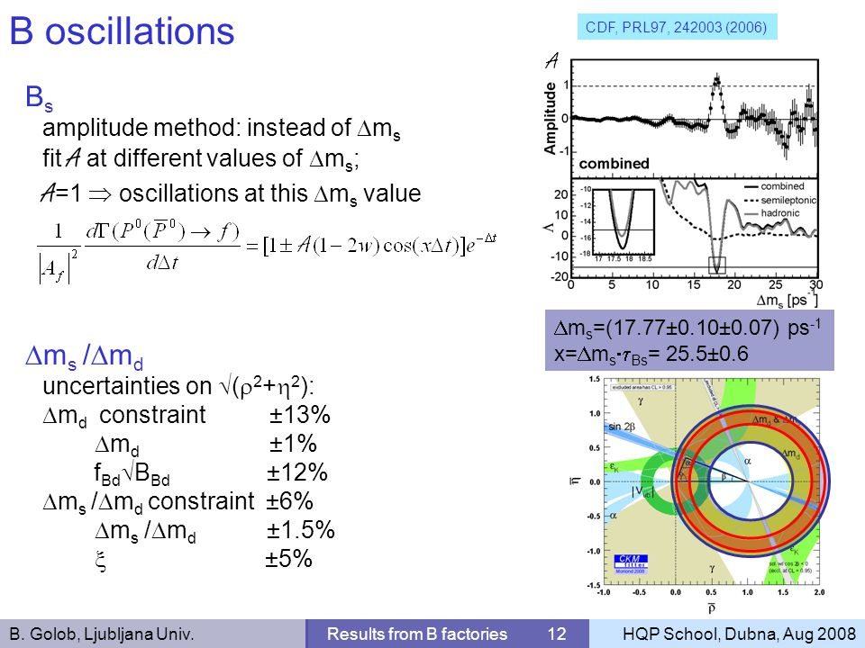 B. Golob, Ljubljana Univ.Results from B factories 12HQP School, Dubna, Aug 2008 B oscillations B s amplitude method: instead of m s fit A at different