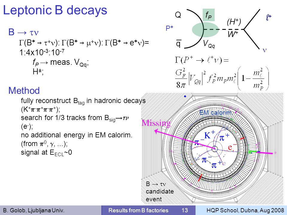 B. Golob, Ljubljana Univ.Results from B factories 13HQP School, Dubna, Aug 2008 Leptonic B decays B Q q P+P+ l+l+ fPfP V Qq (B + ): (B + ): (B + e + )