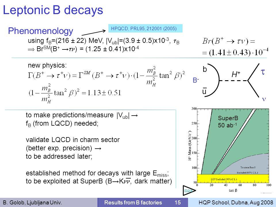 B. Golob, Ljubljana Univ.Results from B factories 15HQP School, Dubna, Aug 2008 Leptonic B decays Phenomenology using f B =(216 ± 22) MeV,  V ub  =(3.