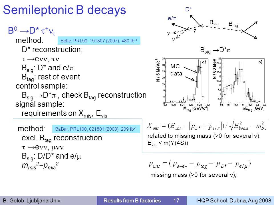 B. Golob, Ljubljana Univ.Results from B factories 17HQP School, Dubna, Aug 2008 Semileptonic B decays B 0 D* - + method: D* reconstruction; e, B sig :