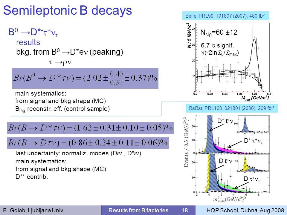 B. Golob, Ljubljana Univ.Results from B factories 18HQP School, Dubna, Aug 2008 Semileptonic B decays B 0 D* - + results bkg. from B 0 D*e (peaking) N