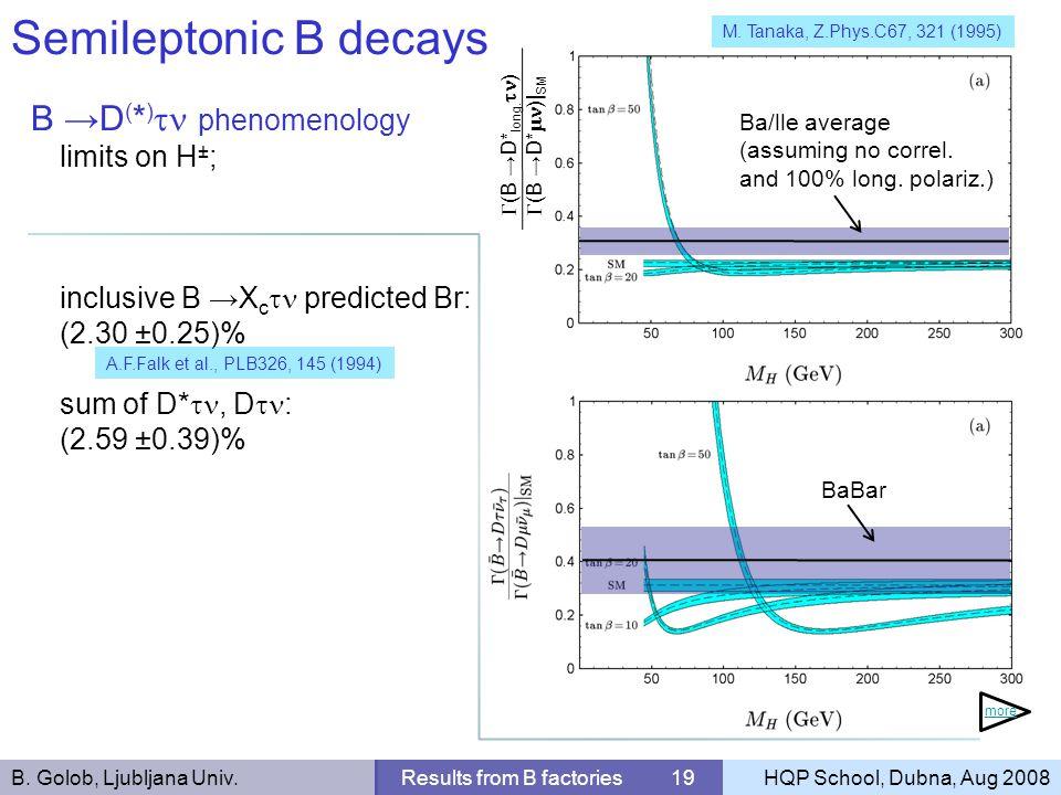 B. Golob, Ljubljana Univ.Results from B factories 19HQP School, Dubna, Aug 2008 Semileptonic B decays B D ( * ) phenomenology limits on H ± ; inclusiv