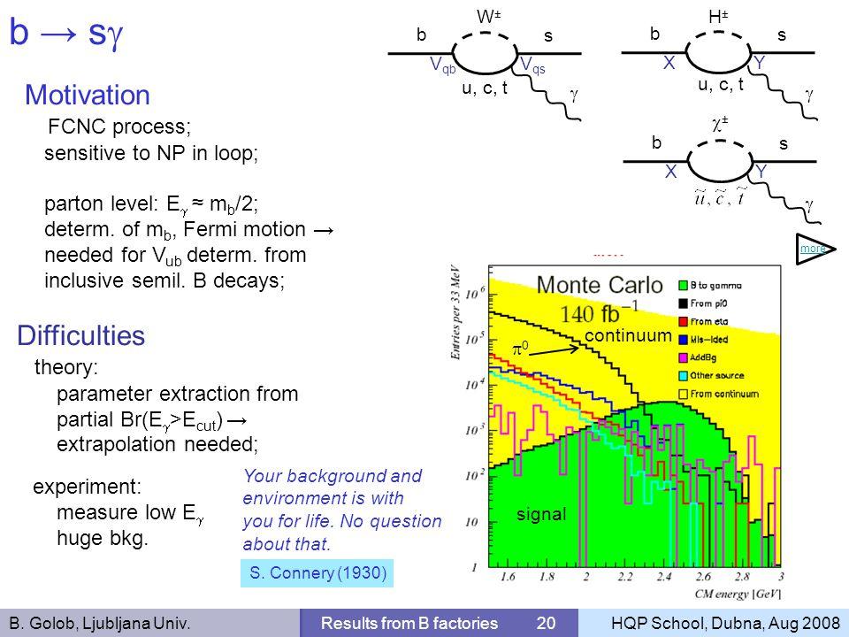 B. Golob, Ljubljana Univ.Results from B factories 20HQP School, Dubna, Aug 2008 b s Motivation FCNC process; sensitive to NP in loop; parton level: E