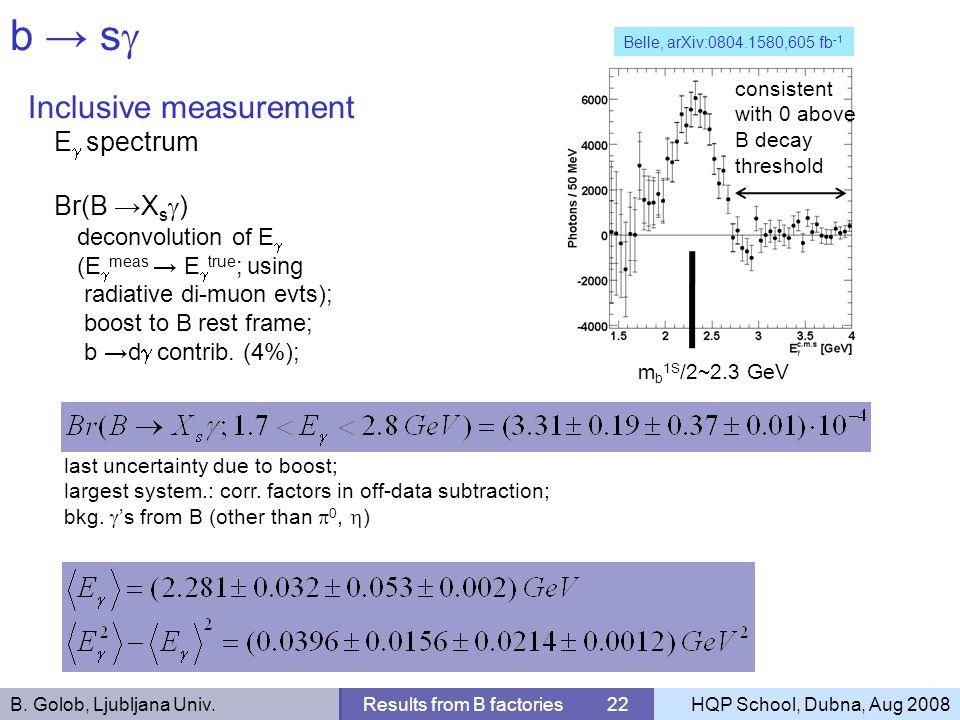B. Golob, Ljubljana Univ.Results from B factories 22HQP School, Dubna, Aug 2008 b s Inclusive measurement E spectrum Br(B X s ) deconvolution of E (E