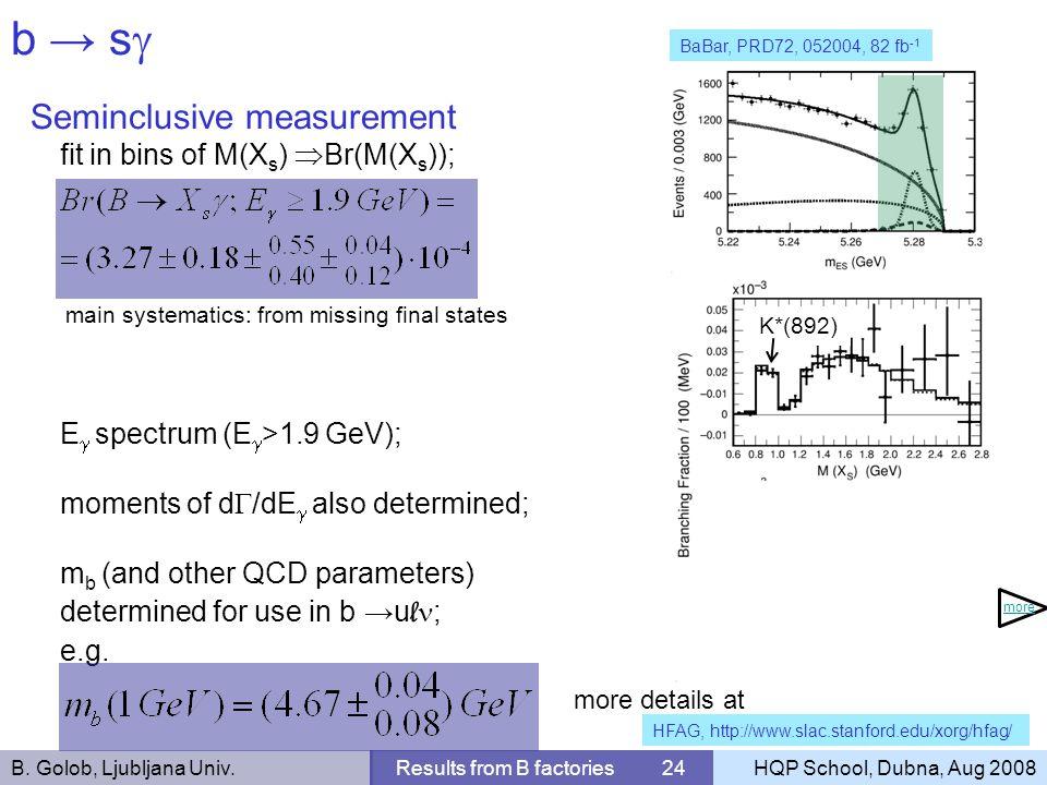 B. Golob, Ljubljana Univ.Results from B factories 24HQP School, Dubna, Aug 2008 b s Seminclusive measurement fit in bins of M(X s ) Br(M(X s )); E spe