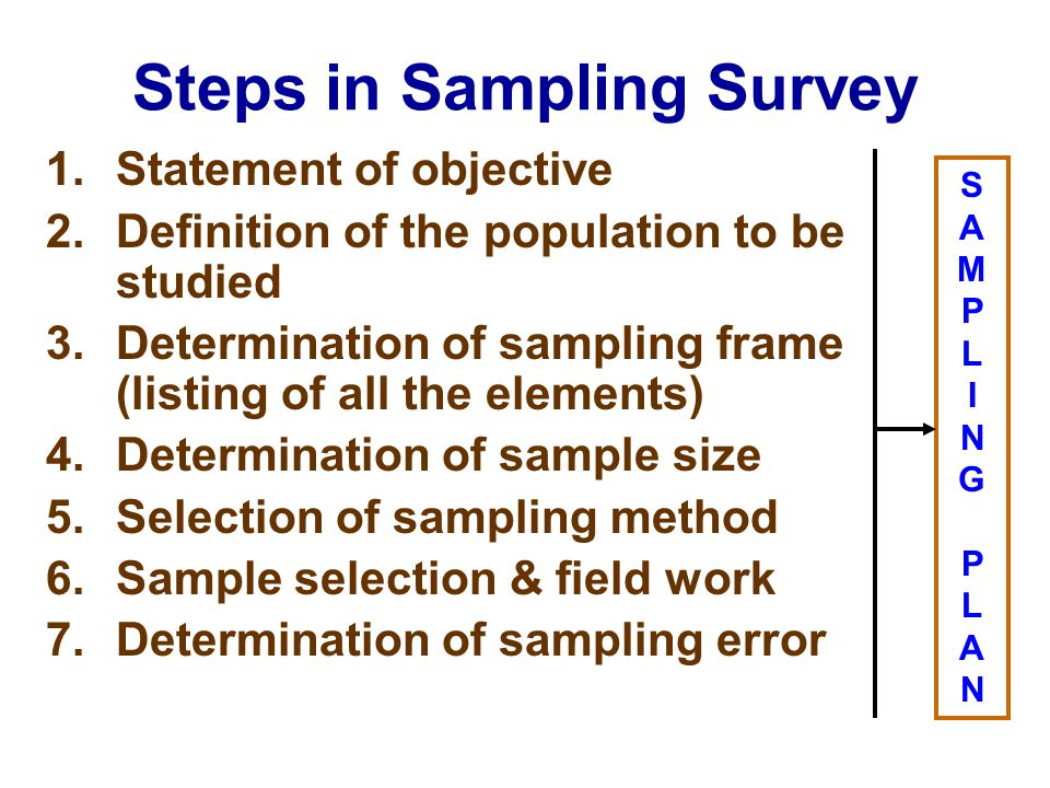 Steps in Sampling Survey 1.Statement of objective 2.Definition of the population to be studied 3.Determination of sampling frame (listing of all the e