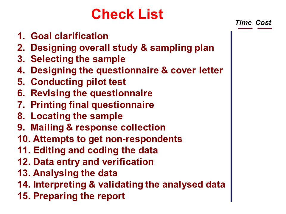 Check List 1. Goal clarification 2. Designing overall study & sampling plan 3. Selecting the sample 4. Designing the questionnaire & cover letter 5. C