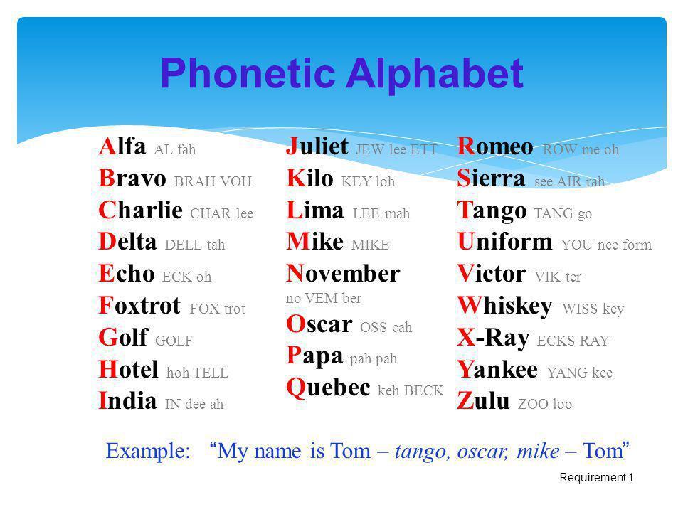 Phonetic Alphabet Alfa AL fah Bravo BRAH VOH Charlie CHAR lee Delta DELL tah Echo ECK oh Foxtrot FOX trot Golf GOLF Hotel hoh TELL India IN dee ah Jul