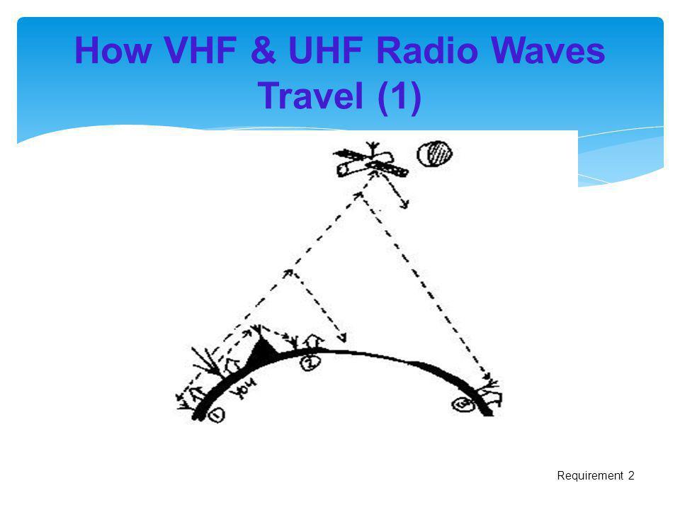 How VHF & UHF Radio Waves Travel (1) Requirement 2