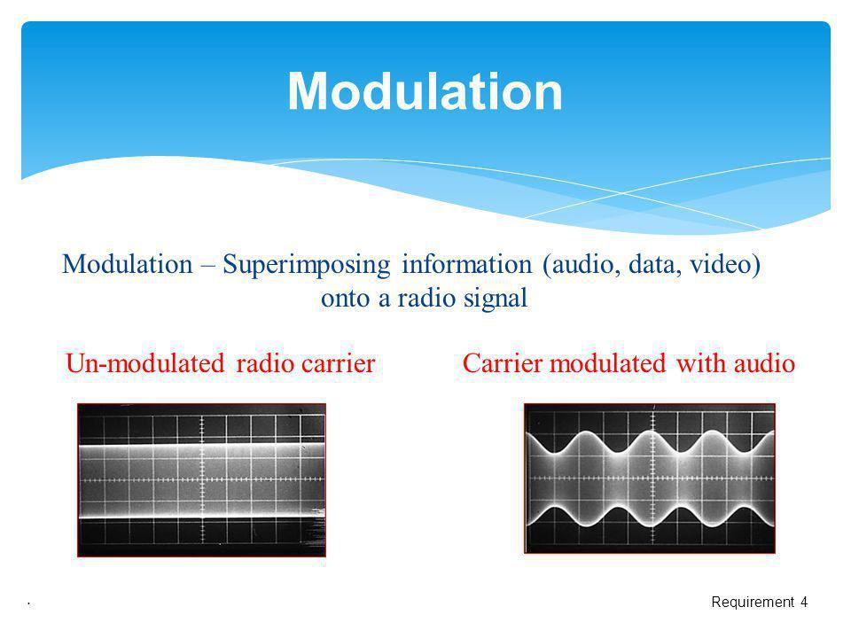 Modulation – Superimposing information (audio, data, video) onto a radio signal. Modulation Un-modulated radio carrierCarrier modulated with audio Req