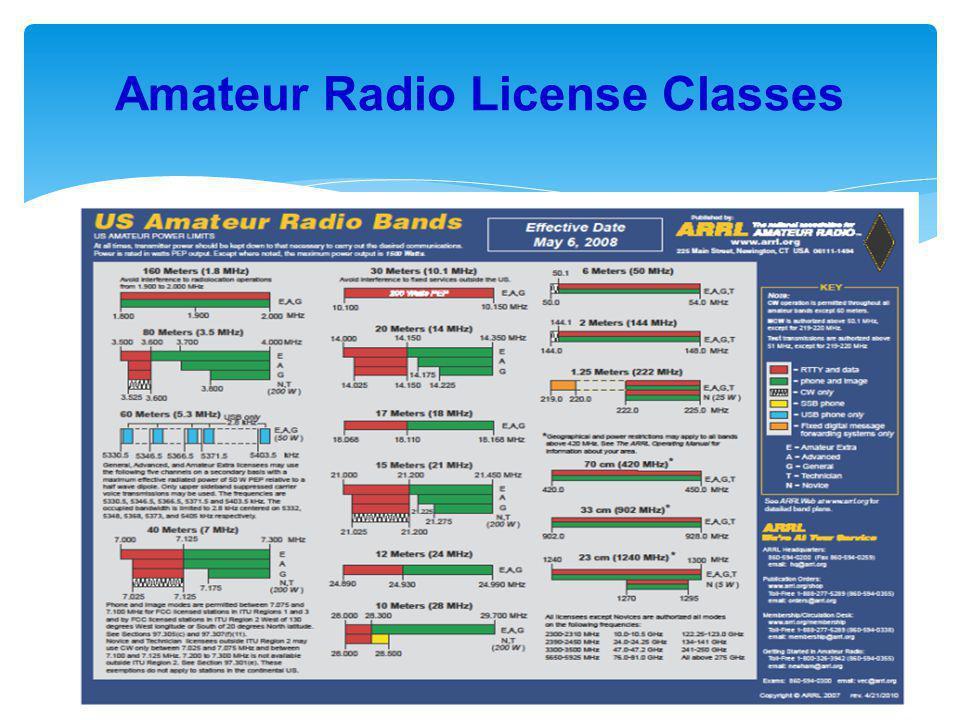 Amateur Radio License Classes Requirement 9 a (4)