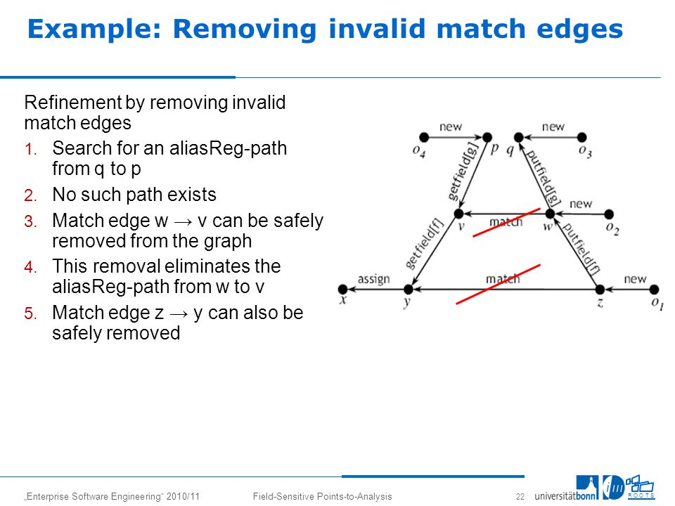 Enterprise Software Engineering 2010/11Field-Sensitive Points-to-Analysis 22 R O O T S Example: Removing invalid match edges Refinement by removing invalid match edges 1.