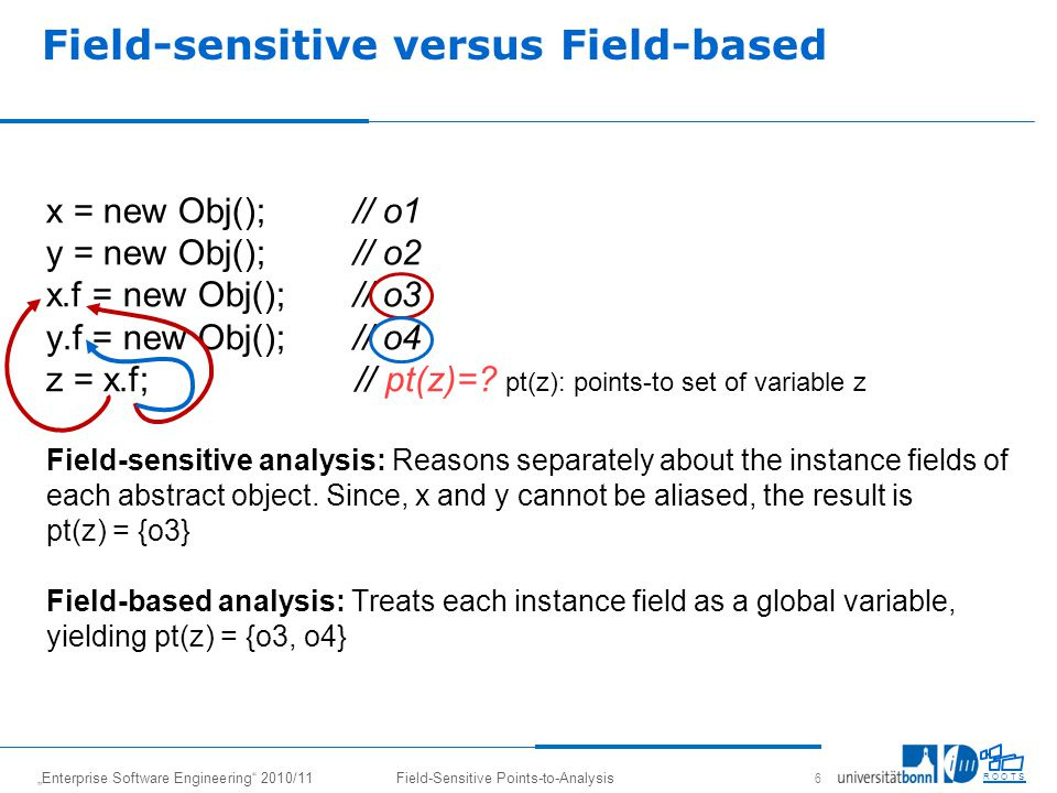 Enterprise Software Engineering 2010/11Field-Sensitive Points-to-Analysis 6 R O O T S Field-sensitive versus Field-based x = new Obj(); // o1 y = new Obj(); // o2 x.f = new Obj(); // o3 y.f = new Obj(); // o4 z = x.f; // pt(z)=.