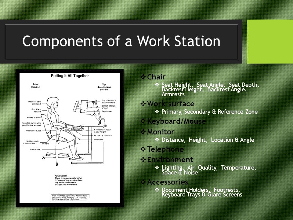 Components of a Work Station Chair Seat Height, Seat Angle, Seat Depth, Backrest Height, Backrest Angle, Armrests Work surface Primary, Secondary & Re