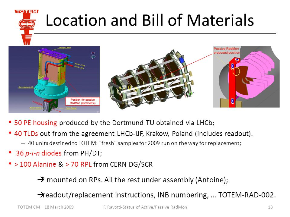 Location and Bill of Materials TOTEM CM – 18 March 2009F.