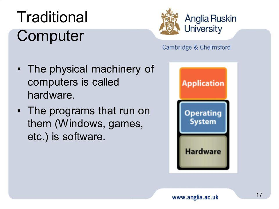 17 Traditional Computer The physical machinery of computers is called hardware. The programs that run on them (Windows, games, etc.) is software.