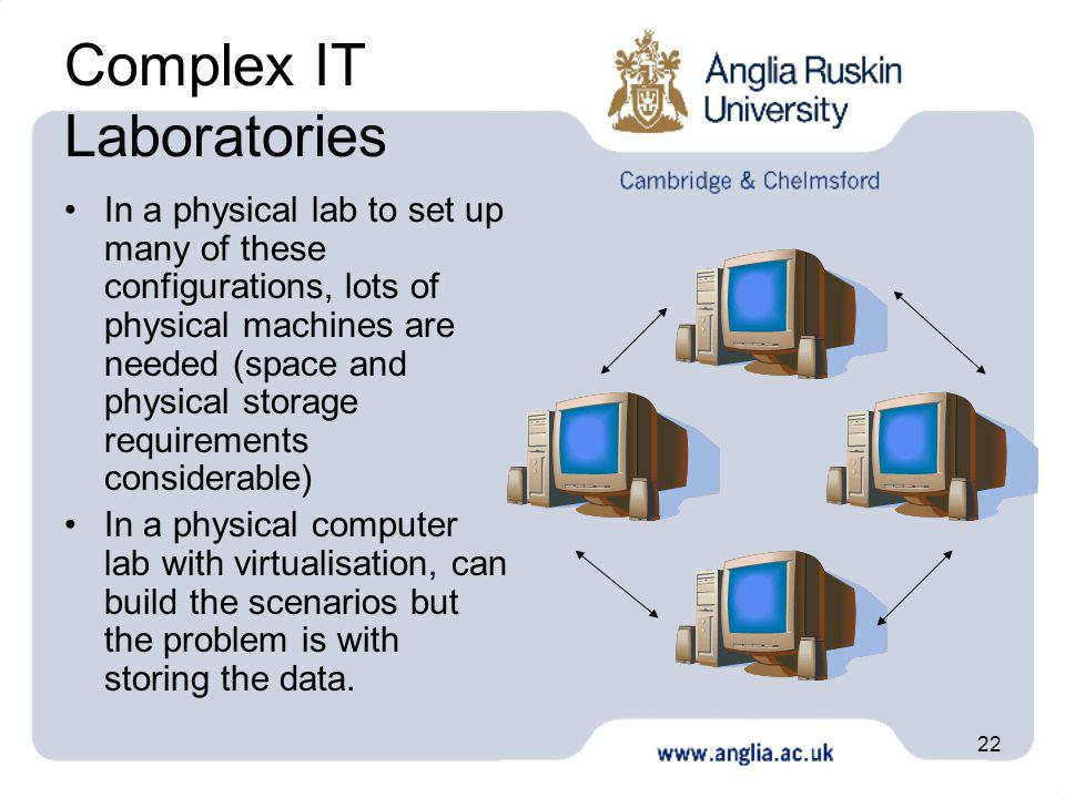 22 Complex IT Laboratories In a physical lab to set up many of these configurations, lots of physical machines are needed (space and physical storage requirements considerable) In a physical computer lab with virtualisation, can build the scenarios but the problem is with storing the data.