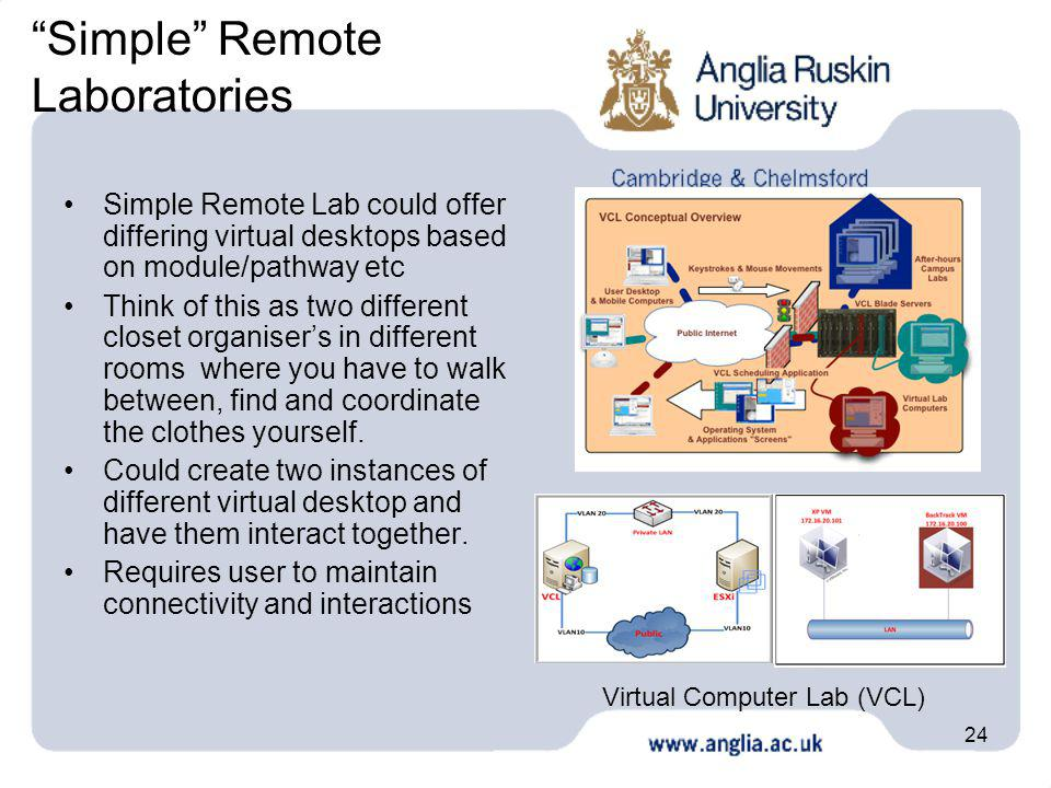 24 Simple Remote Laboratories Simple Remote Lab could offer differing virtual desktops based on module/pathway etc Think of this as two different clos