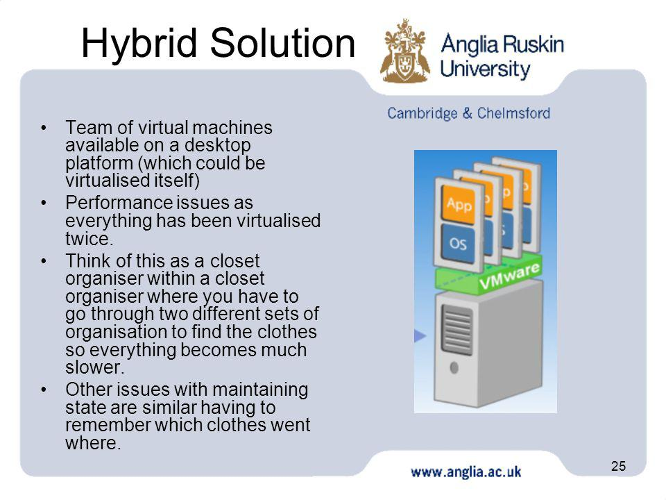 25 Hybrid Solution Team of virtual machines available on a desktop platform (which could be virtualised itself) Performance issues as everything has been virtualised twice.