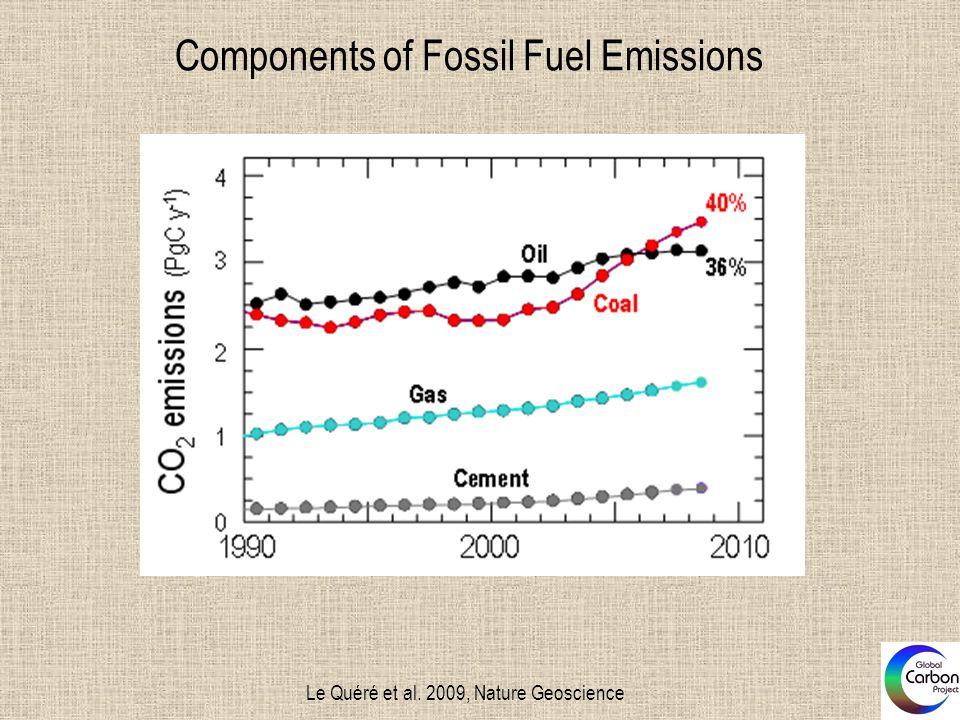 Components of Fossil Fuel Emissions Le Quéré et al. 2009, Nature Geoscience