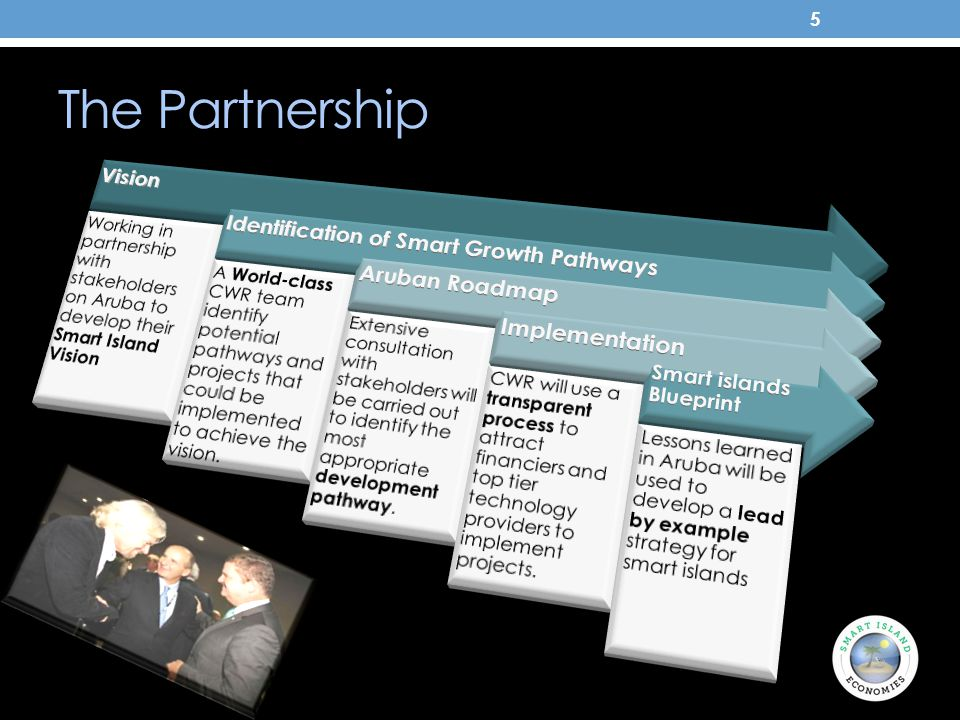 The Partnership 5