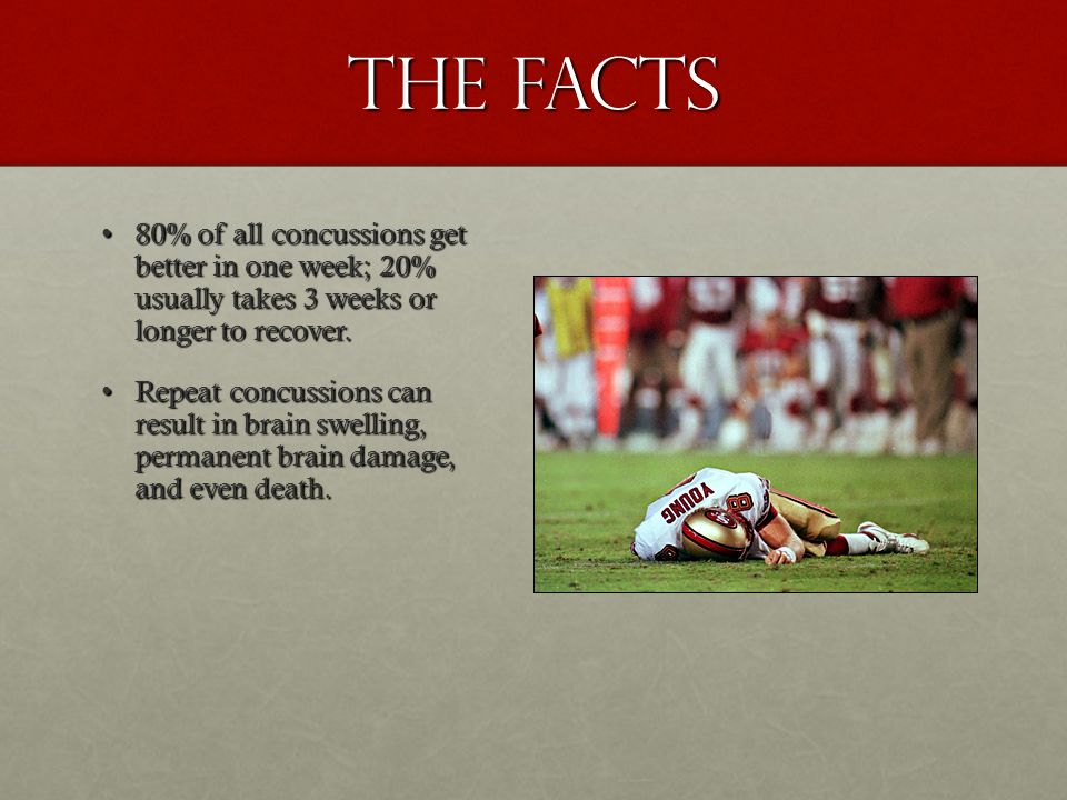 The Facts 80% of all concussions get better in one week; 20% usually takes 3 weeks or longer to recover.80% of all concussions get better in one week; 20% usually takes 3 weeks or longer to recover.