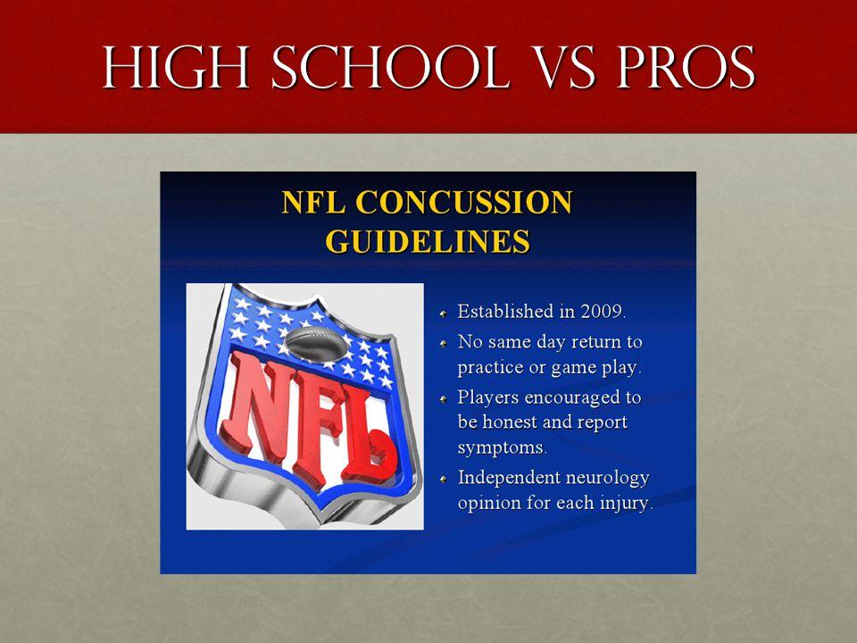 High School vs Pros