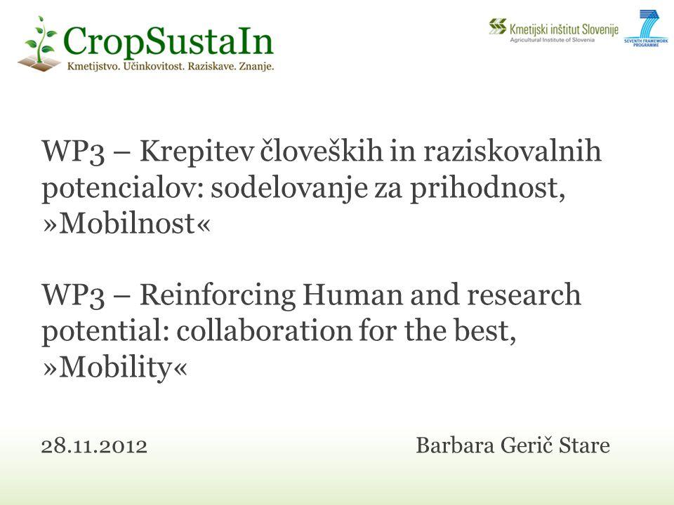 WP3 – Krepitev človeških in raziskovalnih potencialov: sodelovanje za prihodnost, »Mobilnost« WP3 – Reinforcing Human and research potential: collaboration for the best, »Mobility« 28.11.2012 Barbara Gerič Stare