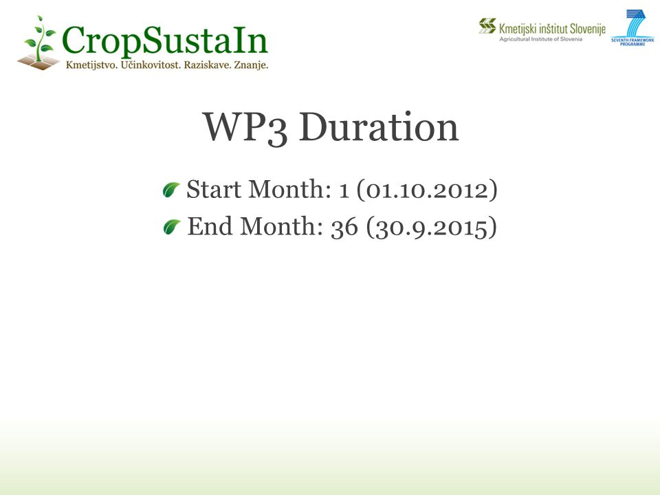 WP3 Duration Start Month: 1 (01.10.2012) End Month: 36 (30.9.2015)