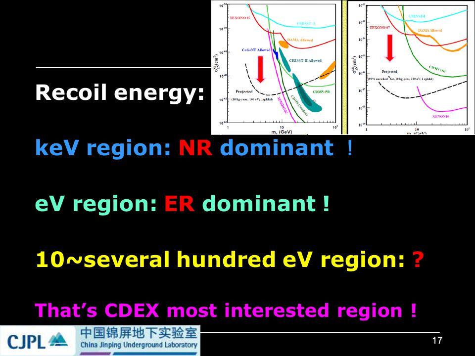 17 Recoil energy: keV region: NR dominant eV region: ER dominant ! 10~several hundred eV region: ? Thats CDEX most interested region !