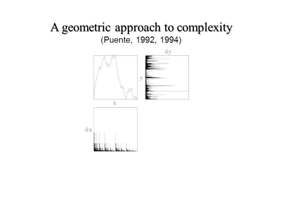 A geometric approach to complexity A geometric approach to complexity (Puente, 1992, 1994)