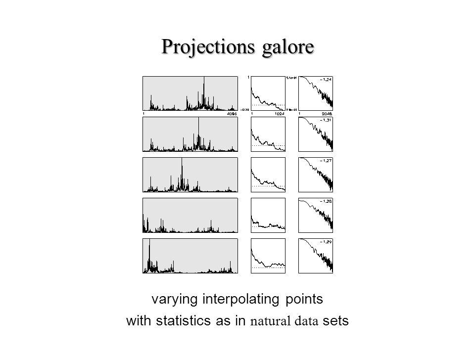Projections galore varying interpolating points with statistics as in natural data sets