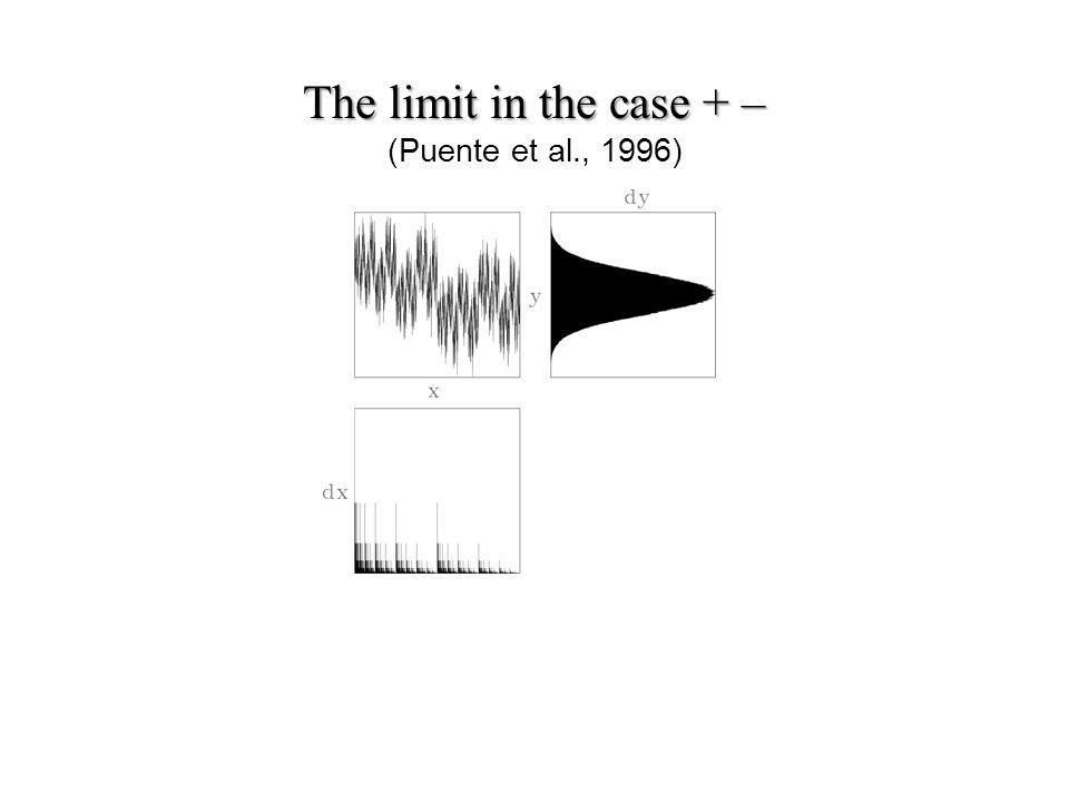 The limit in the case + – The limit in the case + – (Puente et al., 1996)