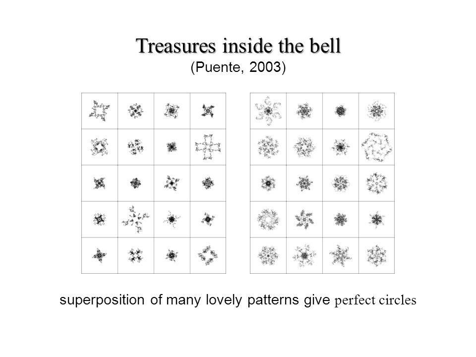 superposition of many lovely patterns give perfect circles