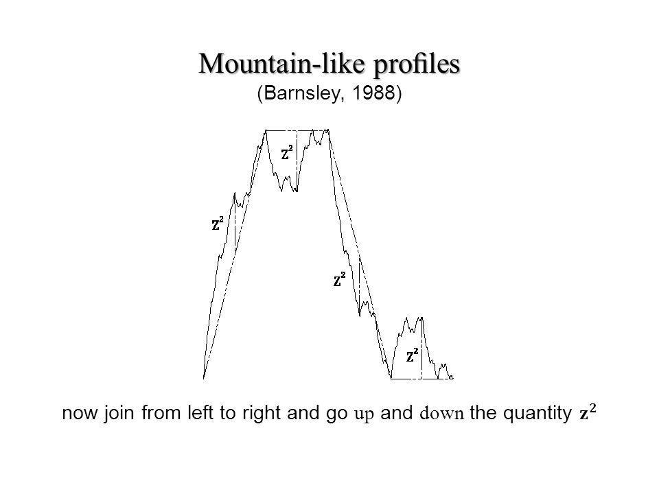 Mountain-like proles Mountain-like proles (Barnsley, 1988)