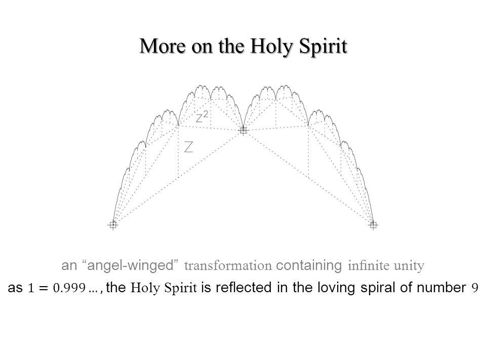 More on the Holy Spirit