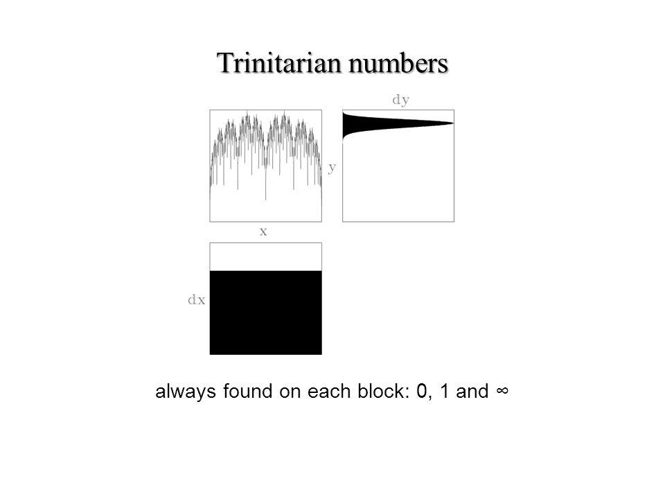 Trinitarian numbers always found on each block: 0, 1 and