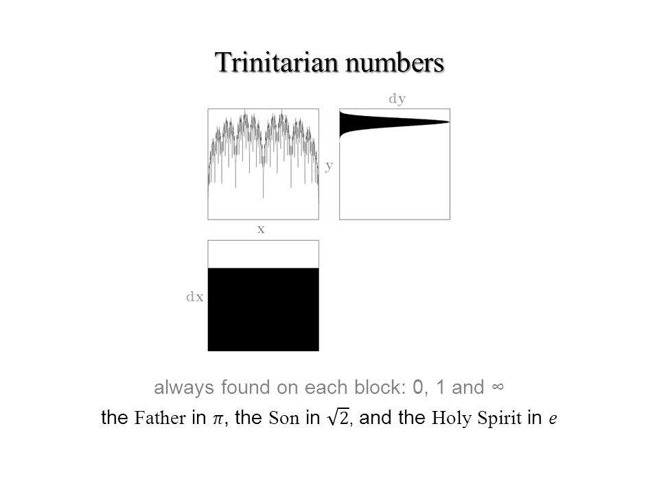 Trinitarian numbers
